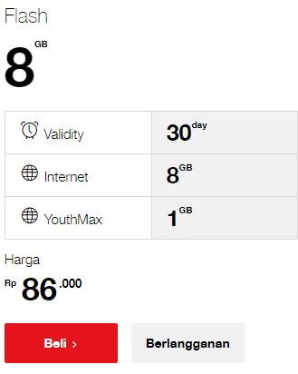 pilih jenis paket internet